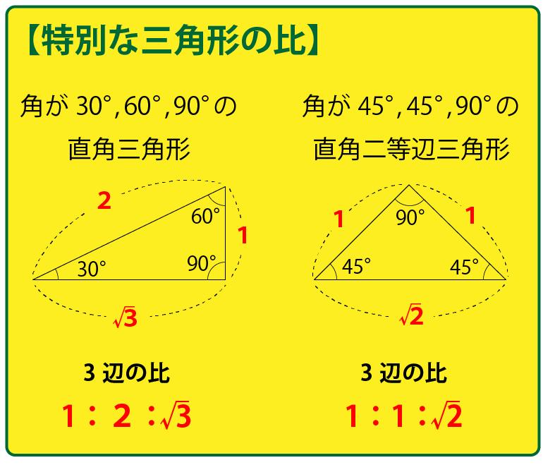 特別な三角形の比