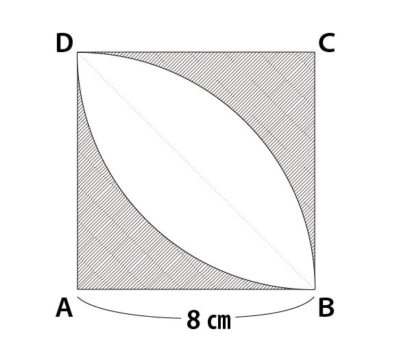 円の中の楕円